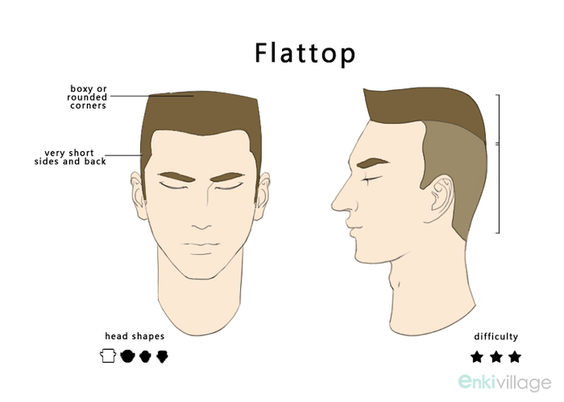 7 buzz cut styles along with instructions enkiverywell instructions create the block on top using guards next use the clipper to fade the hair at the sides and back solutioingenieria Choice Image