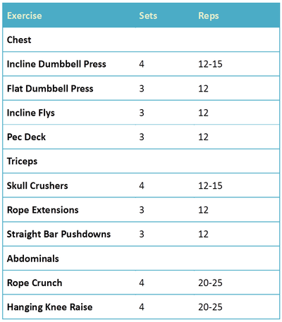 Best 6 Day Workout Routine For Losing Fat Strengthening Muscles